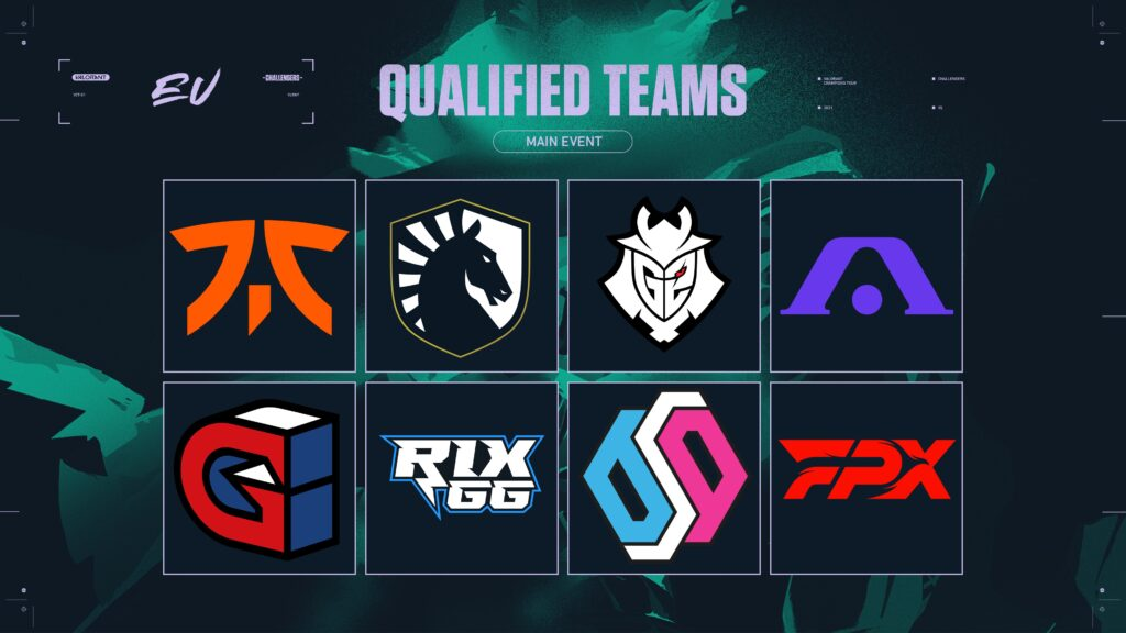 valorant teams qualified vct
