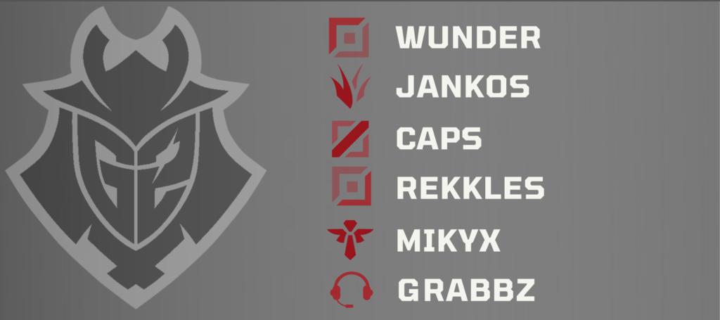 G2 Esports, league of legends, lec