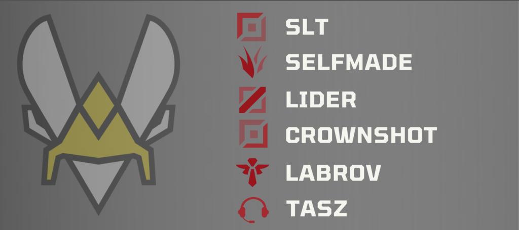 VIT league of legends
